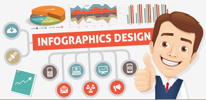 how-to-design-infographic