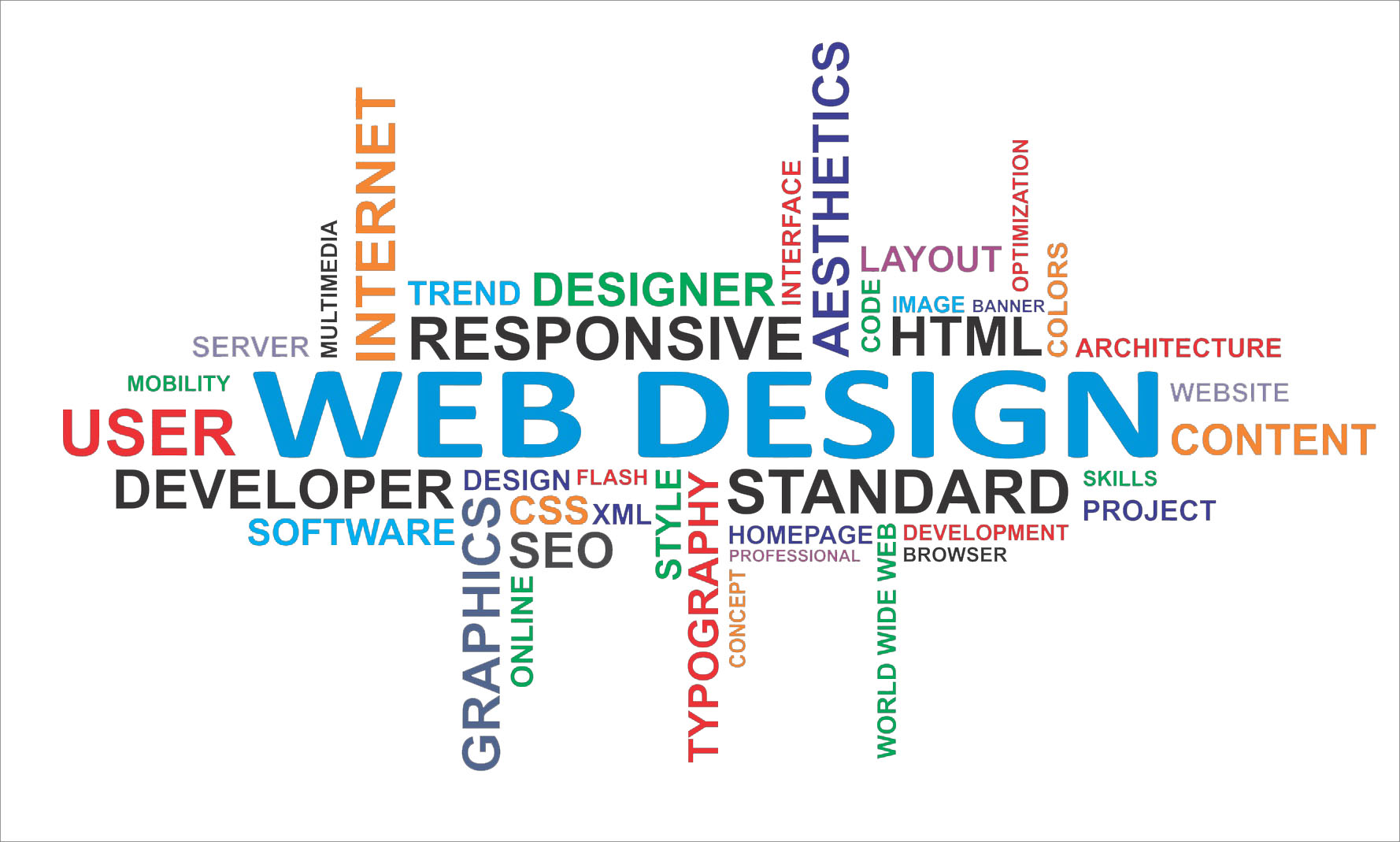 Website designing Trends