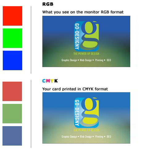 CMYK Color Mode